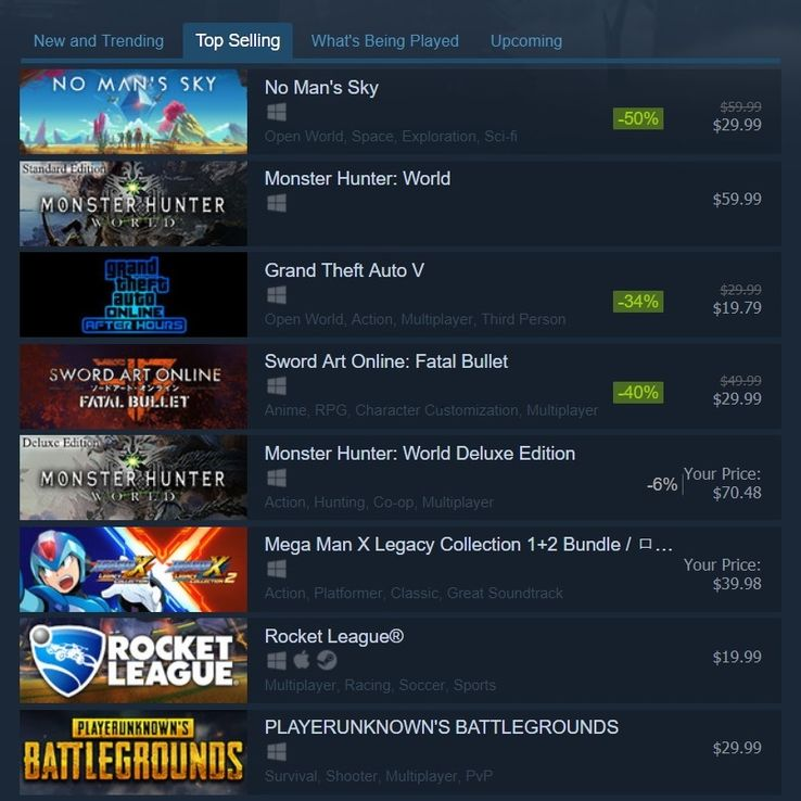 No Man's Sky is Currently Outselling GTA 5 on Steam | Game Rant