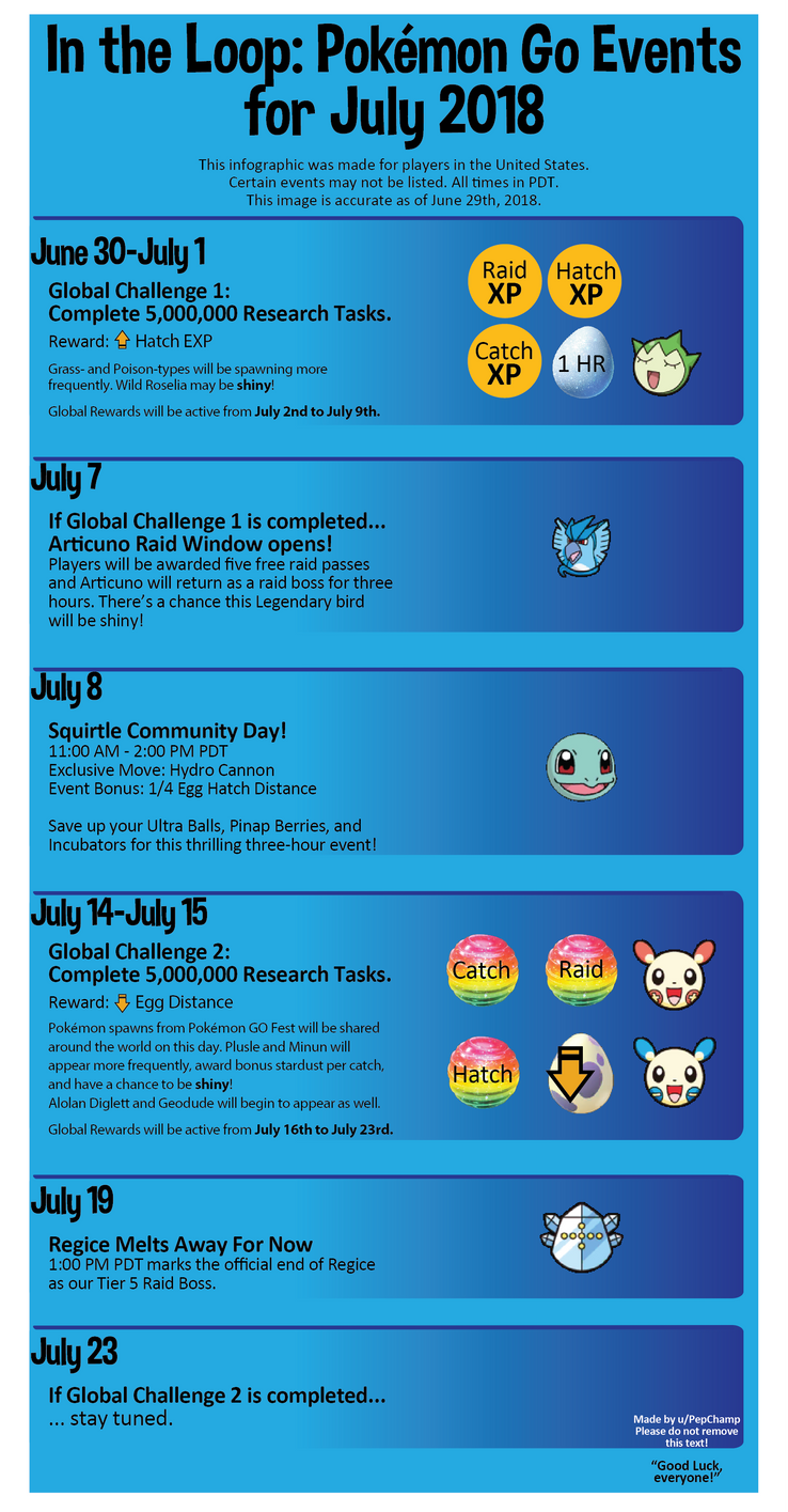 Pokemon GO: All Events For July 2018 (United States) | Game Rant